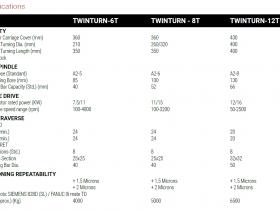 TwinTurn-Specs